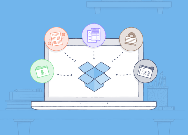 https://www.dropbox.com/guide